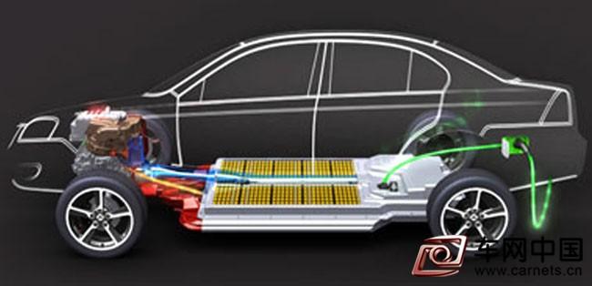 青岛将制造新能源汽车电池