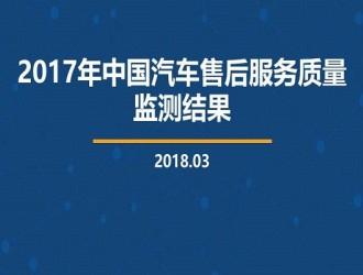 2017年中国汽车售后服务质量监测结果