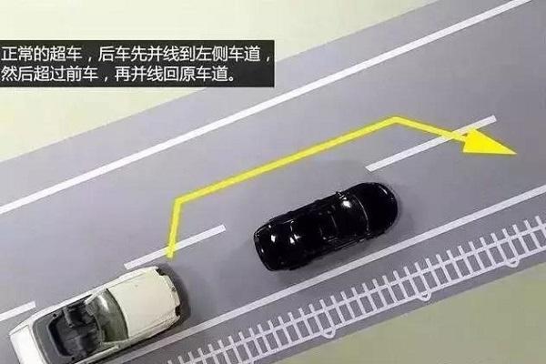 对方右侧超车了,凭什么自己也有责任?