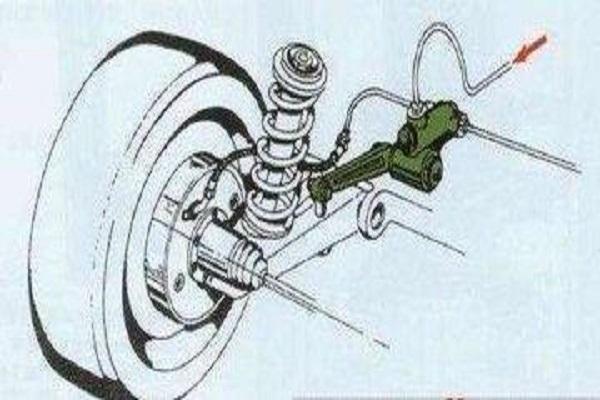 带你了解汽车安全配置——电子制动力分配系统(
