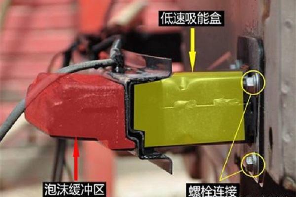 汽车的防撞钢梁到底有什么作用