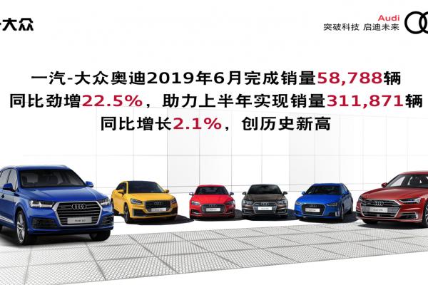 一汽-大众奥迪6月销量同比增长22.5%,上半年销