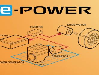 全球新能源汽车前沿技术出炉 无线充电/5G V2X均