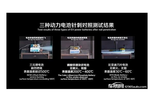 电池安全成电动汽车顽疾 国标或引发行业变革