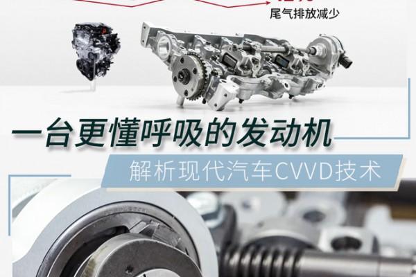 高能经济还环保 现代发动机的CVVD技术是什么?