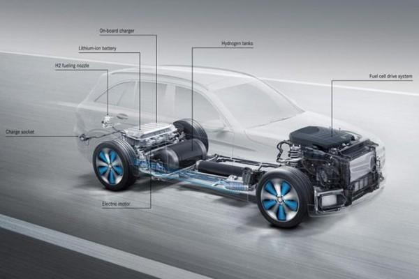 燃料电池氢动汽车迎来快速发展窗口期 各大厂商