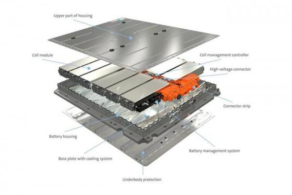 大众与芯片制造商恩智浦合作 为MEB平台EV开发电