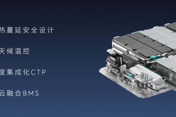 蔚来上线100kWh电池并发布灵活升级方案