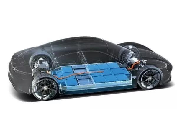 跨界共融 汽车生态圈